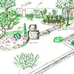 perspective du jardin Feng Shui - engagement conseil personnalisé